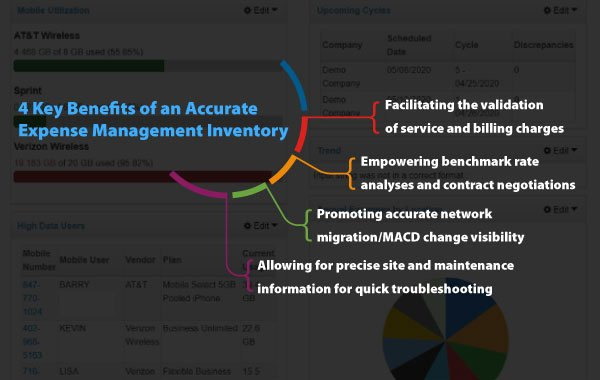 4 Key Benefits of an Accurate Inventory